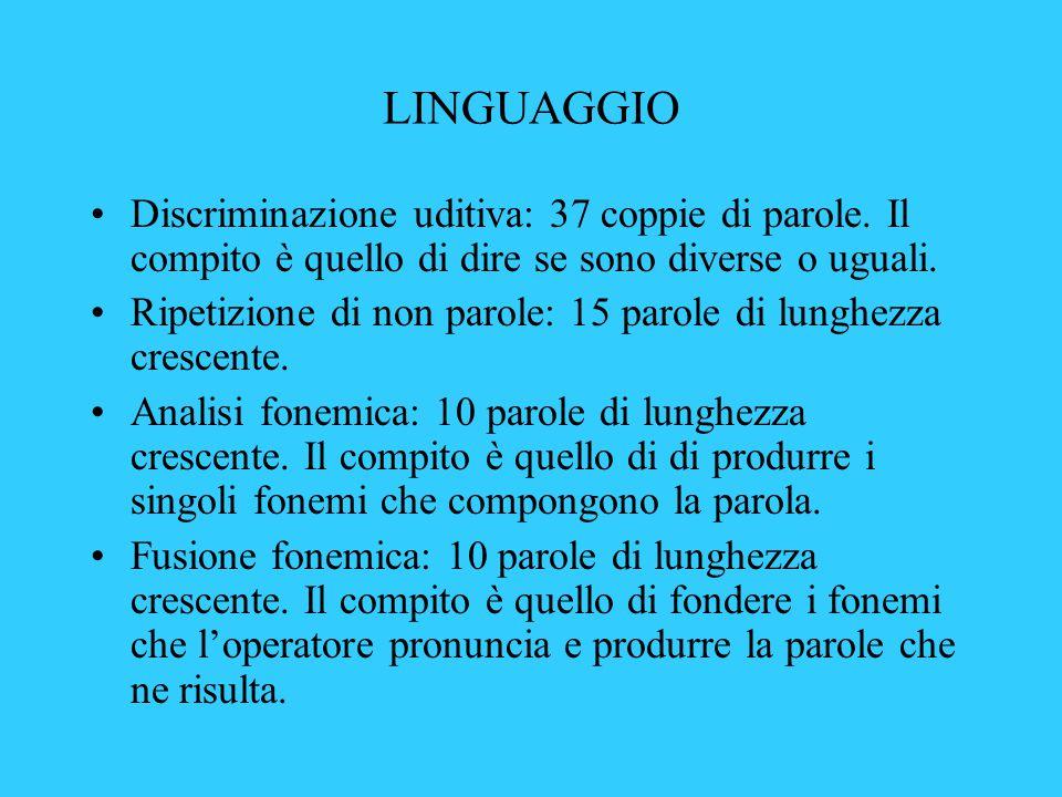 LINGUAGGIO Discriminazione uditiva: 37 coppie di parole.