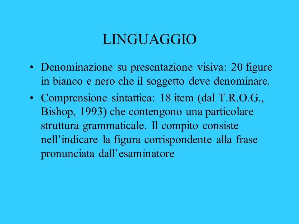 LINGUAGGIO Denominazione su presentazione visiva: 20 figure in bianco e nero che il soggetto deve denominare.