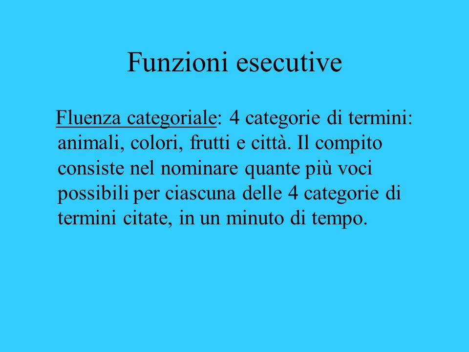 Funzioni esecutive Fluenza categoriale: 4 categorie di termini: animali, colori, frutti e città.