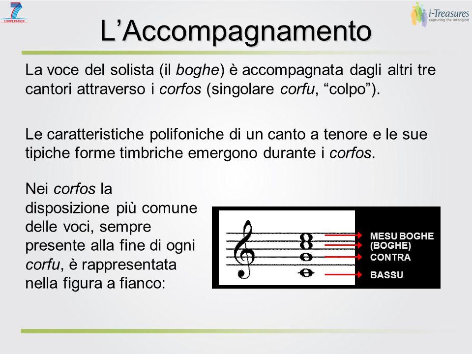 L'Accompagnamento La voce del solista (il boghe) è accompagnata dagli altri tre cantori attraverso i corfos (singolare corfu, colpo ).