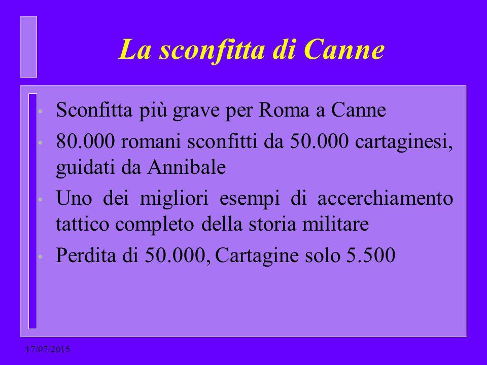 La sconfitta di Canne Sconfitta più grave per Roma a Canne 80.000 romani sconfitti da 50.000 cartaginesi, guidati da Annibale Uno dei migliori esempi
