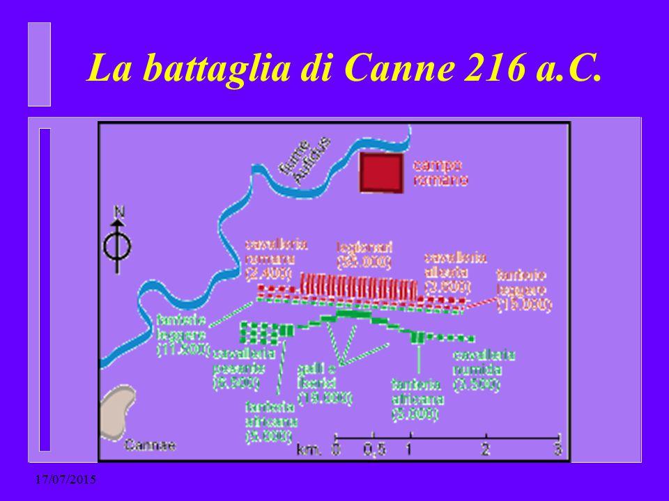 La battaglia di Canne 216 a.C. 17/07/2015