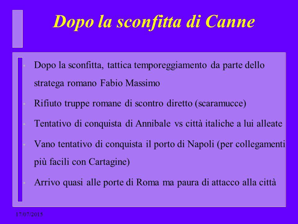 Dopo la sconfitta di Canne Dopo la sconfitta, tattica temporeggiamento da parte dello stratega romano Fabio Massimo Rifiuto truppe romane di scontro d
