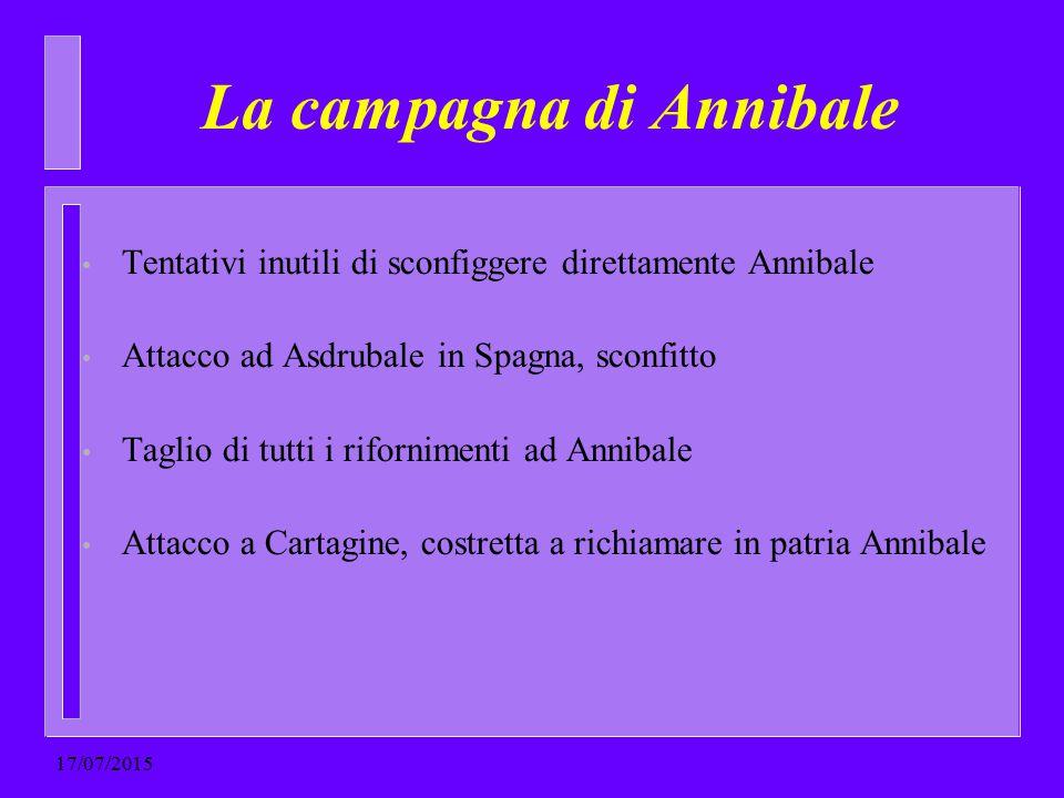 La campagna di Annibale Tentativi inutili di sconfiggere direttamente Annibale Attacco ad Asdrubale in Spagna, sconfitto Taglio di tutti i riforniment
