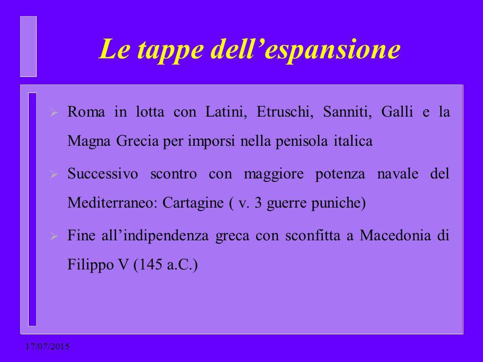 Le tappe dell'espansione  Roma in lotta con Latini, Etruschi, Sanniti, Galli e la Magna Grecia per imporsi nella penisola italica  Successivo scontr