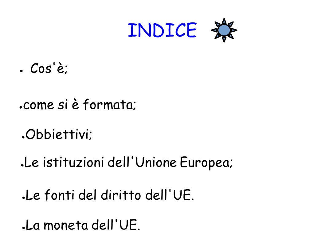 INDICE ● Cos'è; Cos'è; ● come si è formata; come si è formata; ● Obbiettivi; Obbiettivi; ● Le istituzioni dell'Unione Europea; Le istituzioni dell'Uni