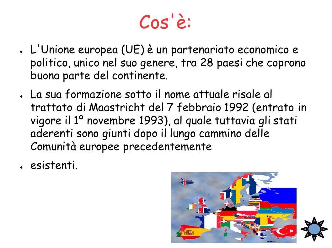 Cos'è: ● L'Unione europea (UE) è un partenariato economico e politico, unico nel suo genere, tra 28 paesi che coprono buona parte del continente. ● La