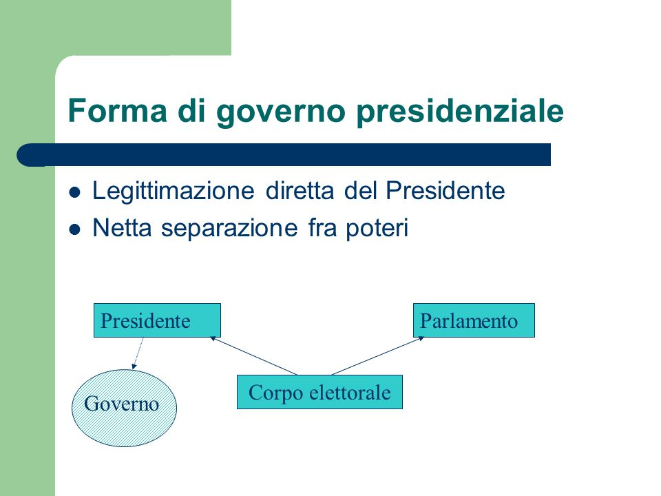 Forma di gov.