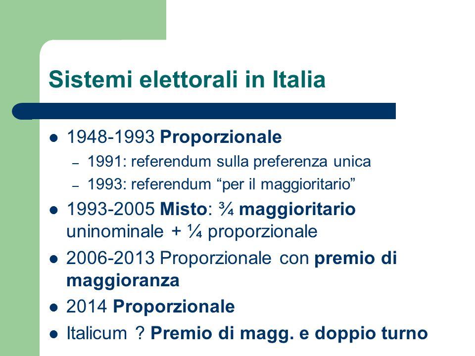 """Sistemi elettorali in Italia 1948-1993 Proporzionale – 1991: referendum sulla preferenza unica – 1993: referendum """"per il maggioritario"""" 1993-2005 Mis"""