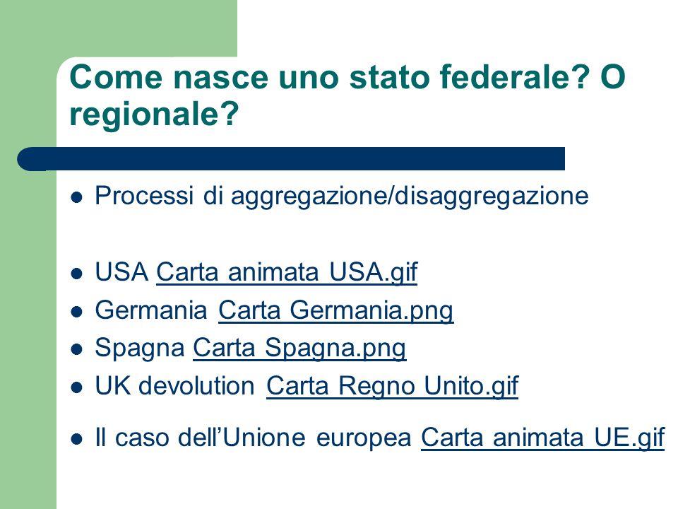 Federalismo vs.