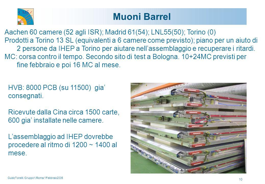 GuidoTonelli /Gruppo1/Roma/1Febbraio2005 10 Muoni Barrel Aachen 60 camere (52 agli ISR); Madrid 61(54); LNL55(50); Torino (0) Prodotti a Torino 13 SL (equivalenti a 6 camere come previsto); piano per un aiuto di 2 persone da IHEP a Torino per aiutare nell'assemblaggio e recuperare i ritardi.