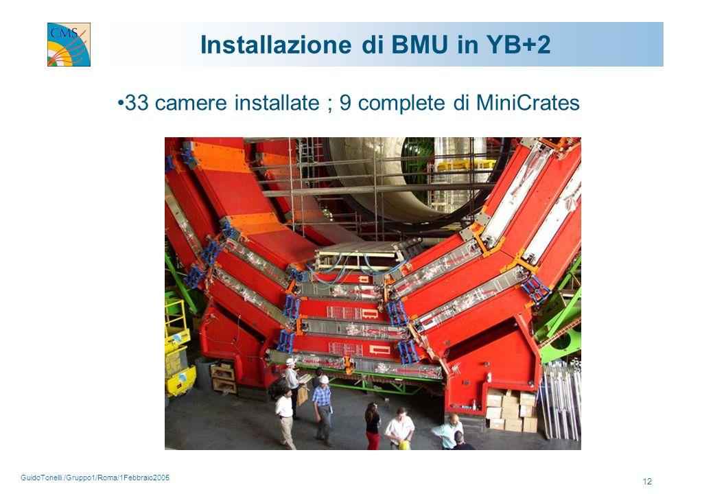 GuidoTonelli /Gruppo1/Roma/1Febbraio2005 12 Installazione di BMU in YB+2 33 camere installate ; 9 complete di MiniCrates