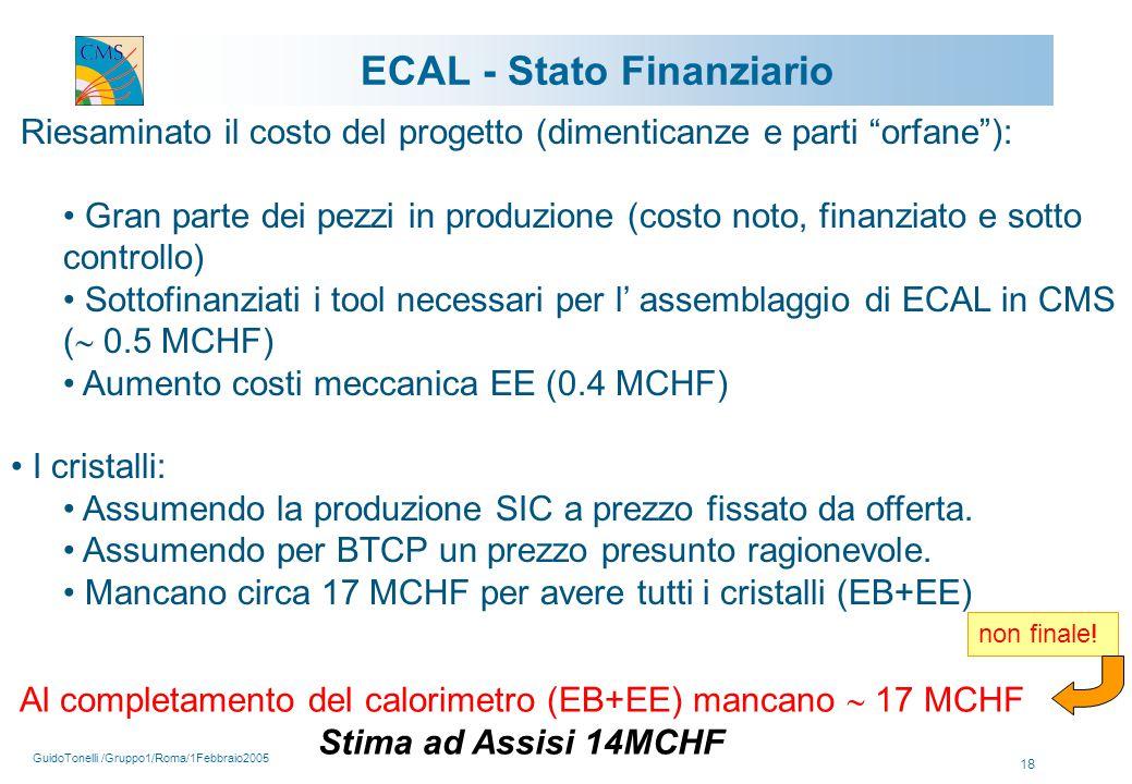 GuidoTonelli /Gruppo1/Roma/1Febbraio2005 18 ECAL - Stato Finanziario Riesaminato il costo del progetto (dimenticanze e parti orfane ): Gran parte dei pezzi in produzione (costo noto, finanziato e sotto controllo) Sottofinanziati i tool necessari per l' assemblaggio di ECAL in CMS (  0.5 MCHF) Aumento costi meccanica EE (0.4 MCHF) I cristalli: Assumendo la produzione SIC a prezzo fissato da offerta.