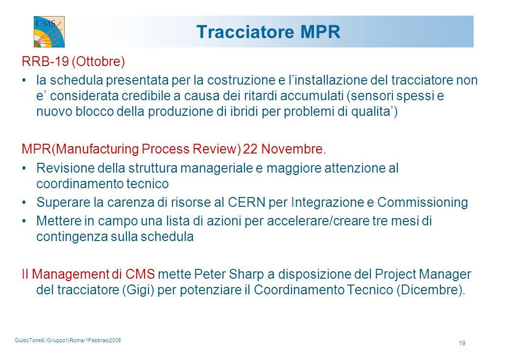 GuidoTonelli /Gruppo1/Roma/1Febbraio2005 19 Tracciatore MPR RRB-19 (Ottobre) la schedula presentata per la costruzione e l'installazione del tracciatore non e' considerata credibile a causa dei ritardi accumulati (sensori spessi e nuovo blocco della produzione di ibridi per problemi di qualita') MPR(Manufacturing Process Review) 22 Novembre.