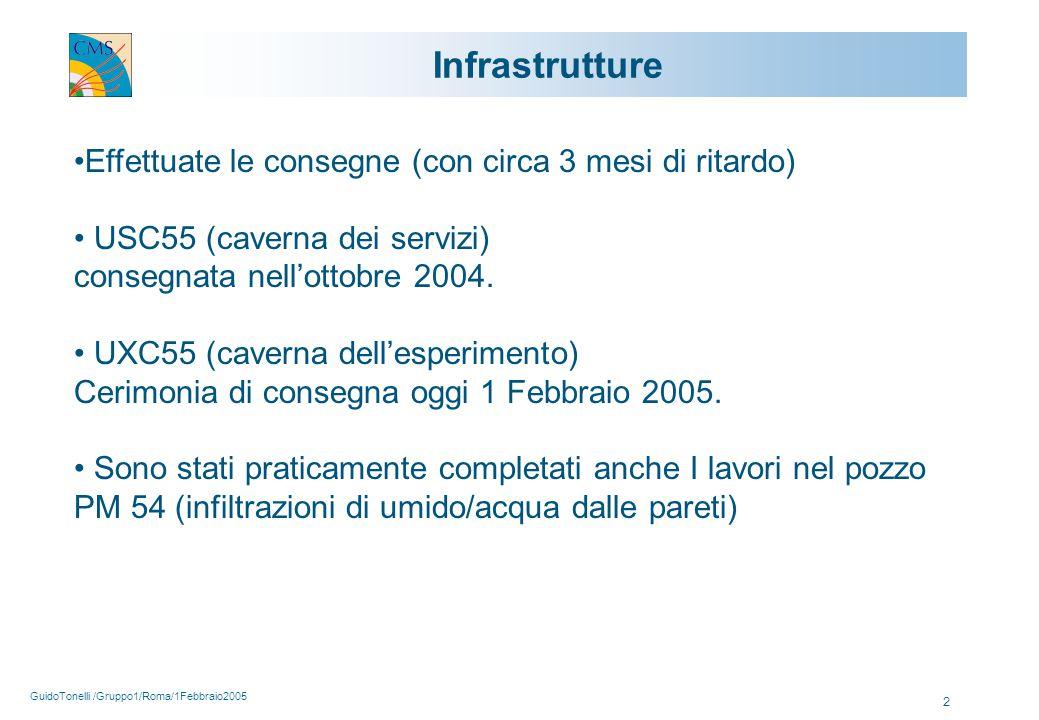 GuidoTonelli /Gruppo1/Roma/1Febbraio2005 2 Infrastrutture Effettuate le consegne (con circa 3 mesi di ritardo) USC55 (caverna dei servizi) consegnata nell'ottobre 2004.
