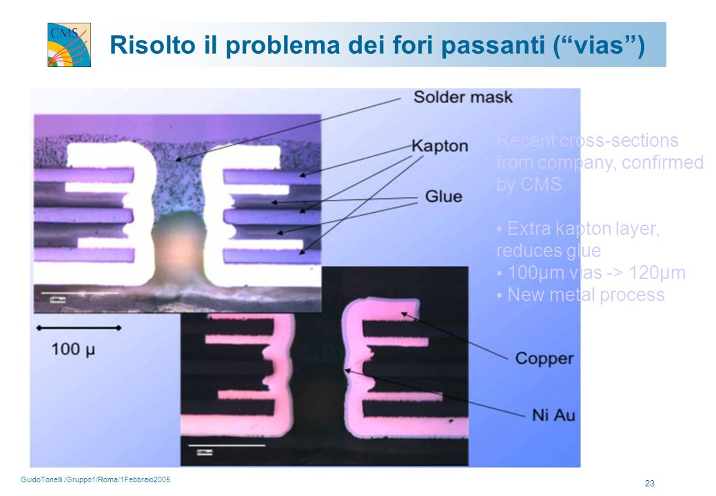 GuidoTonelli /Gruppo1/Roma/1Febbraio2005 23 Risolto il problema dei fori passanti ( vias ) Recent cross-sections from company, confirmed by CMS Extra kapton layer, reduces glue 100µm vias -> 120µm New metal process