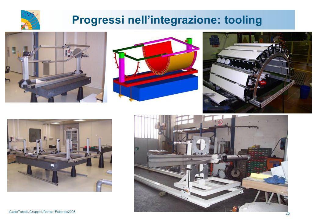 GuidoTonelli /Gruppo1/Roma/1Febbraio2005 25 Progressi nell'integrazione: tooling ROD TOB PETALO TEC
