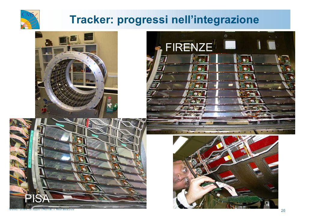 GuidoTonelli /Gruppo1/Roma/1Febbraio2005 26 Tracker: progressi nell'integrazione ROD TOB FIRENZE PISA