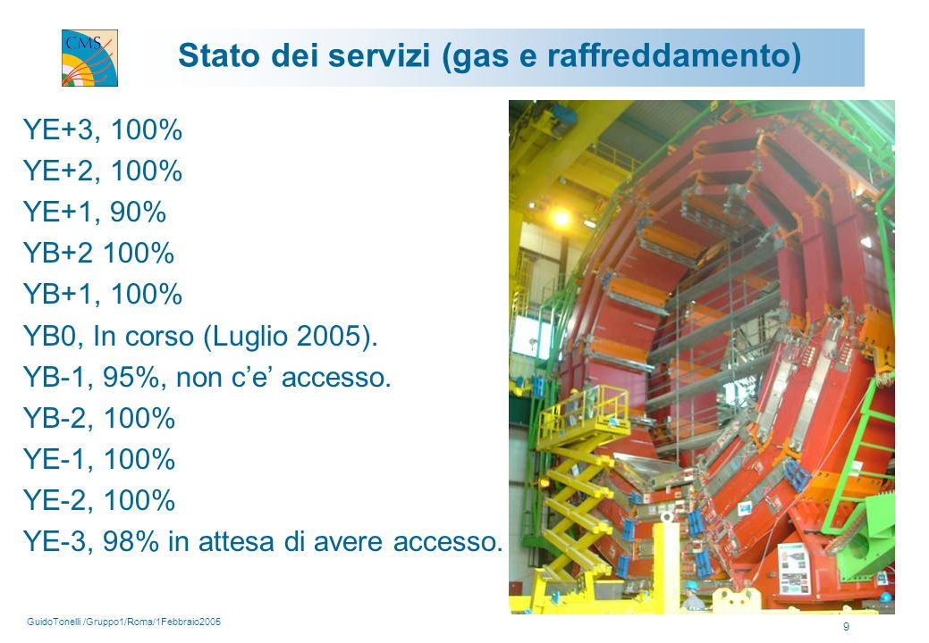 GuidoTonelli /Gruppo1/Roma/1Febbraio2005 9 Stato dei servizi (gas e raffreddamento) YE+3, 100% YE+2, 100% YE+1, 90% YB+2 100% YB+1, 100% YB0, In corso (Luglio 2005).