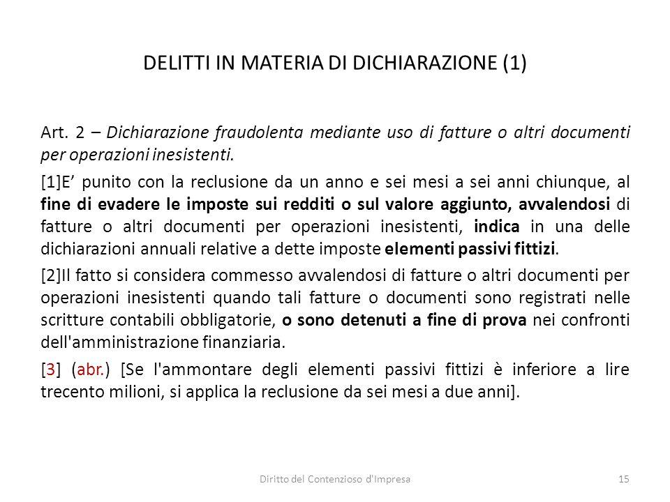 DELITTI IN MATERIA DI DICHIARAZIONE (1) Art.