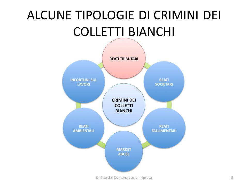 ALCUNE TIPOLOGIE DI CRIMINI DEI COLLETTI BIANCHI 3Diritto del Contenzioso d Impresa
