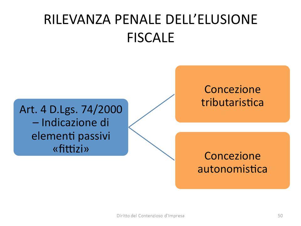 RILEVANZA PENALE DELL'ELUSIONE FISCALE 50Diritto del Contenzioso d Impresa