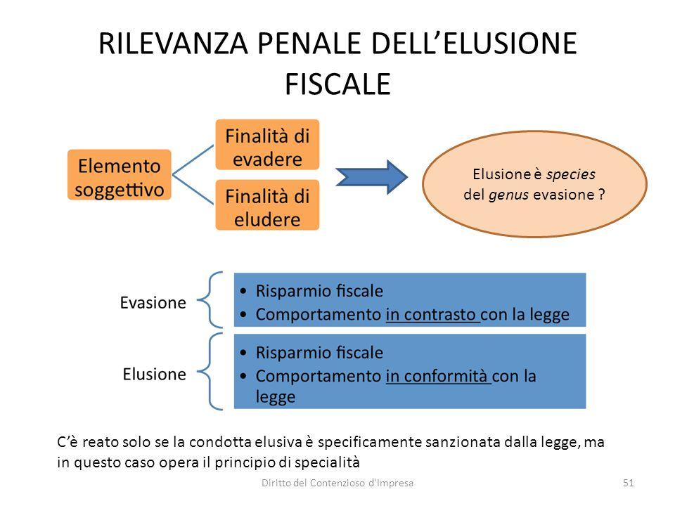 RILEVANZA PENALE DELL'ELUSIONE FISCALE 51 Elusione è species del genus evasione .