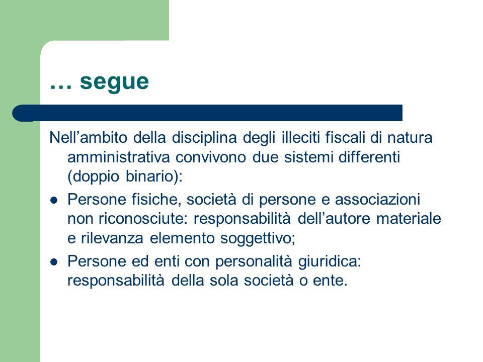 … segue Nell'ambito della disciplina degli illeciti fiscali di natura amministrativa convivono due sistemi differenti (doppio binario): Persone fisich