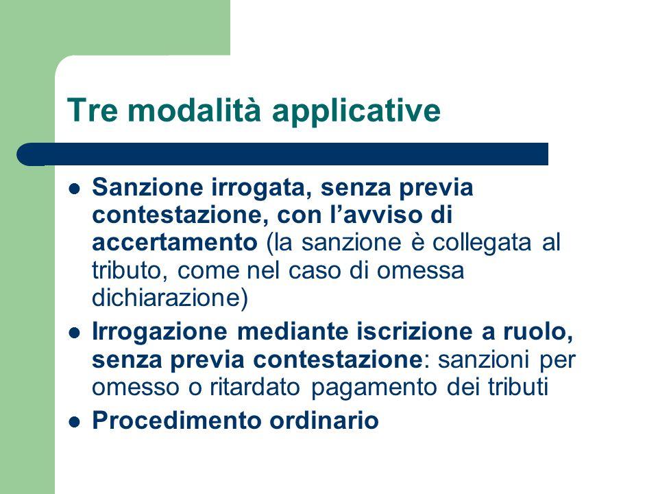 Tre modalità applicative Sanzione irrogata, senza previa contestazione, con l'avviso di accertamento (la sanzione è collegata al tributo, come nel cas