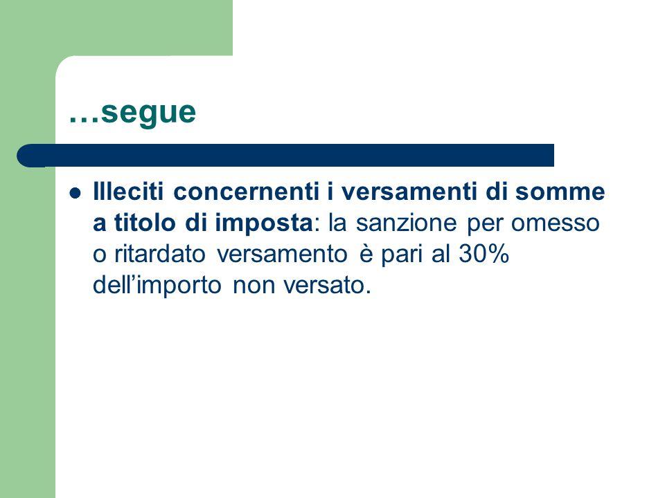 …segue Illeciti concernenti i versamenti di somme a titolo di imposta: la sanzione per omesso o ritardato versamento è pari al 30% dell'importo non ve