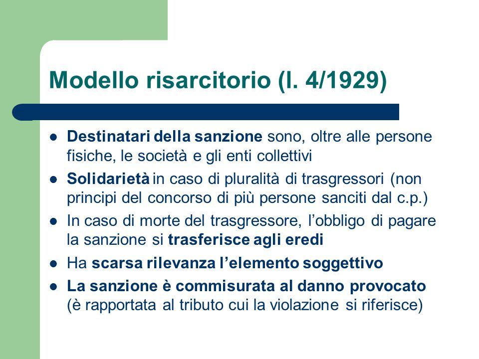Modello risarcitorio (l. 4/1929) Destinatari della sanzione sono, oltre alle persone fisiche, le società e gli enti collettivi Solidarietà in caso di