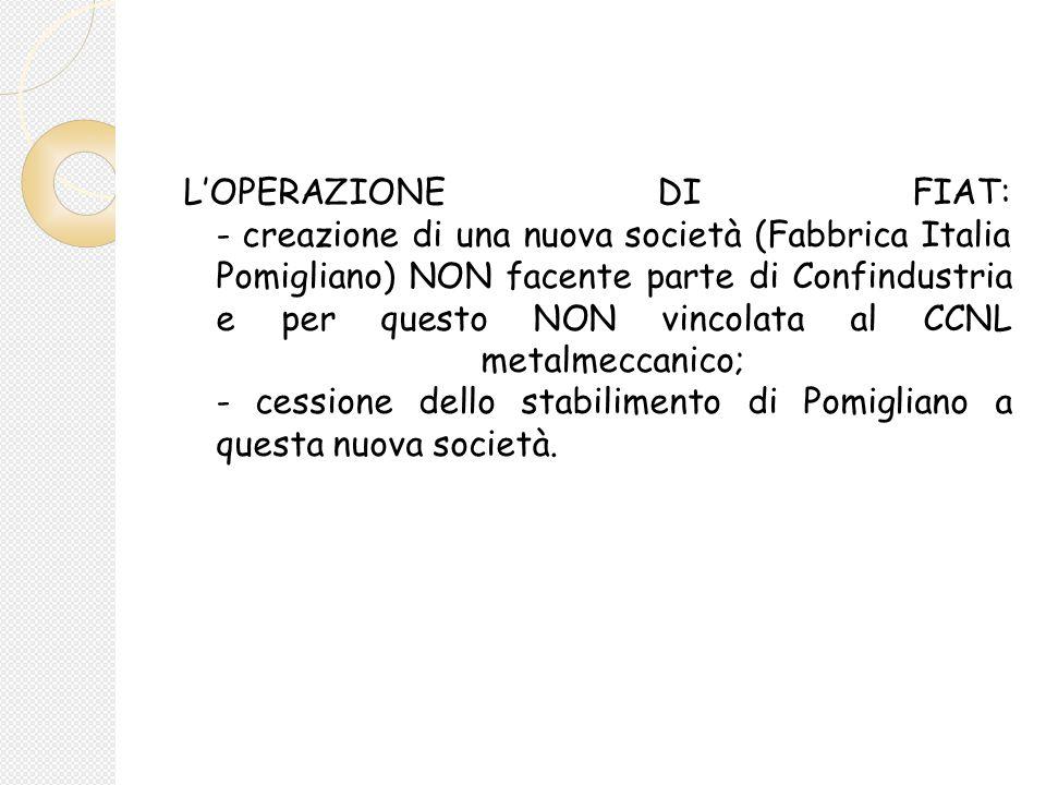L'OPERAZIONE DI FIAT: - creazione di una nuova società (Fabbrica Italia Pomigliano) NON facente parte di Confindustria e per questo NON vincolata al CCNL metalmeccanico; - cessione dello stabilimento di Pomigliano a questa nuova società.