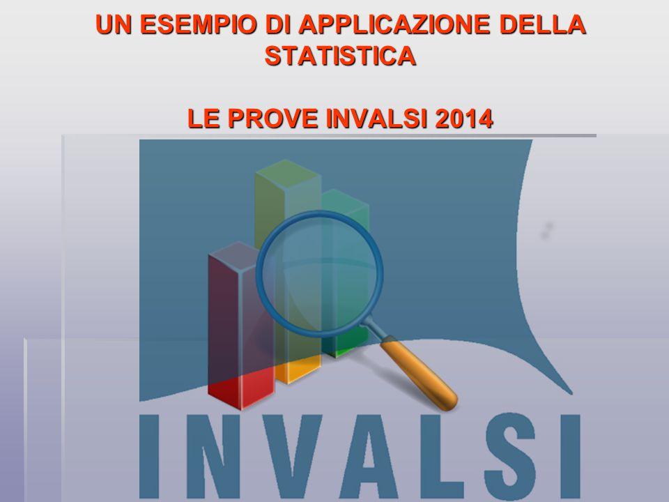 ANALISI DELLA PROVA DI MATEMATICA Prendiamo la classe 309030051008.