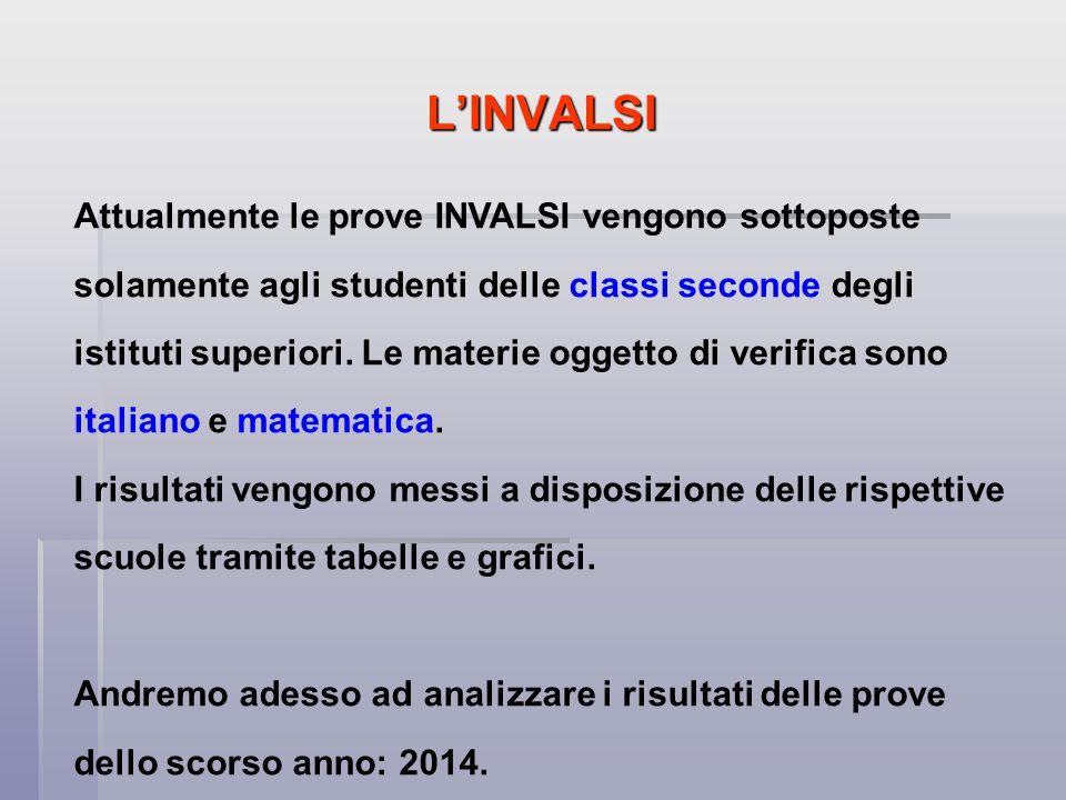 I RISULTATI DELLE PROVE 2014 - ITALIANO