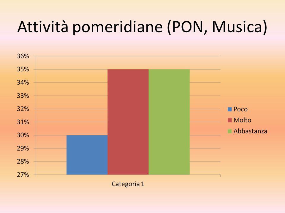 Attività pomeridiane (PON, Musica)