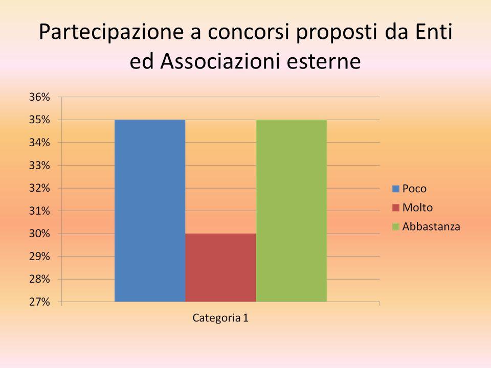 Partecipazione a concorsi proposti da Enti ed Associazioni esterne