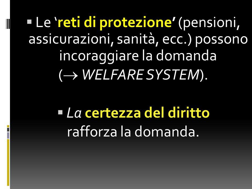  Le 'reti di protezione' (pensioni, assicurazioni, sanità, ecc.) possono incoraggiare la domanda (  WELFARE SYSTEM).