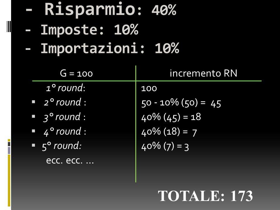 - Risparmio : 40% - Imposte: 10% - Importazioni: 10% G = 100incremento RN 1° round:100  2 2° round :50 - 10% (50) = 45  3 3° round :40% (45) = 18  4 4° round :40% (18) = 7 55° round:40% (7) = 3 ecc.
