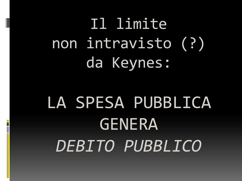 Il limite non intravisto ( ) da Keynes: LA SPESA PUBBLICA GENERA DEBITO PUBBLICO