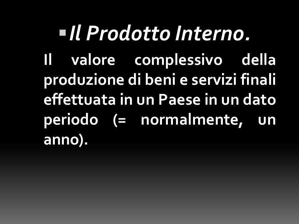 IIl Prodotto Interno.