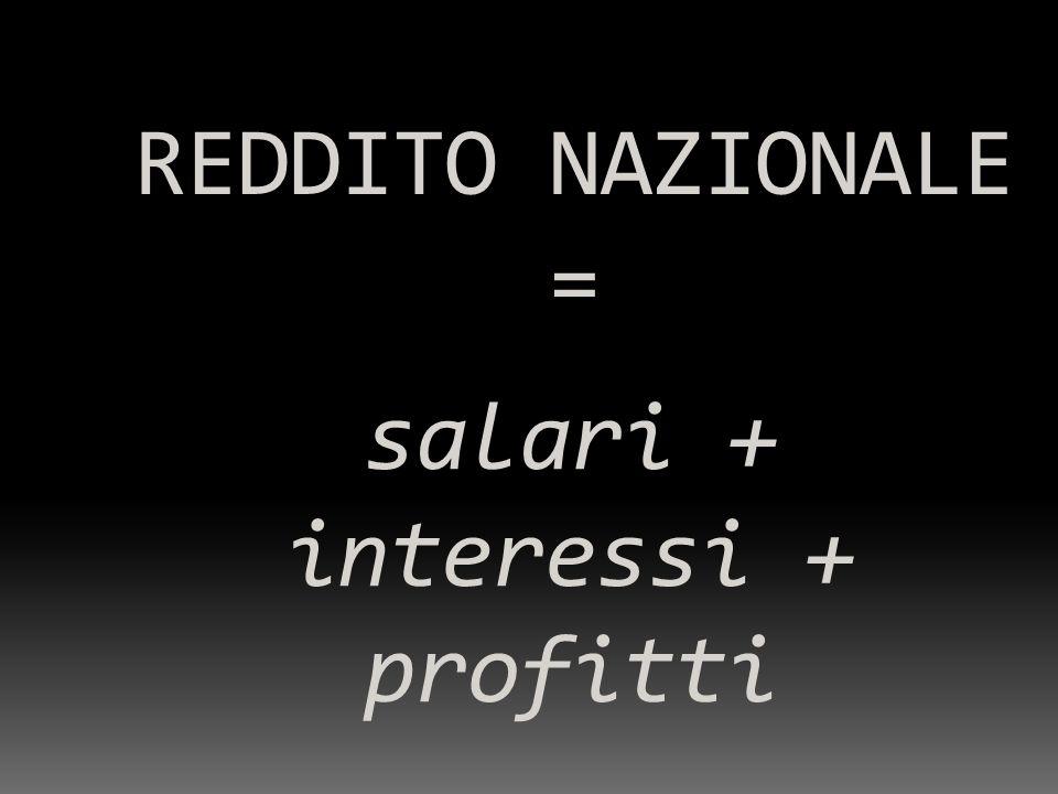 REDDITO NAZIONALE = salari + interessi + profitti