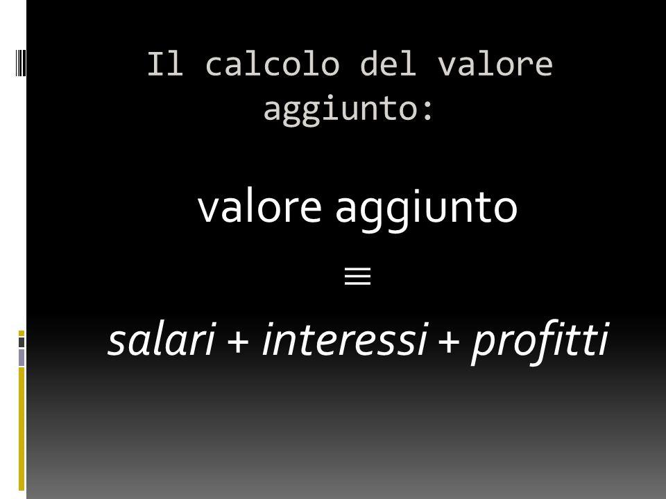Il calcolo del valore aggiunto: valore aggiunto  salari + interessi + profitti
