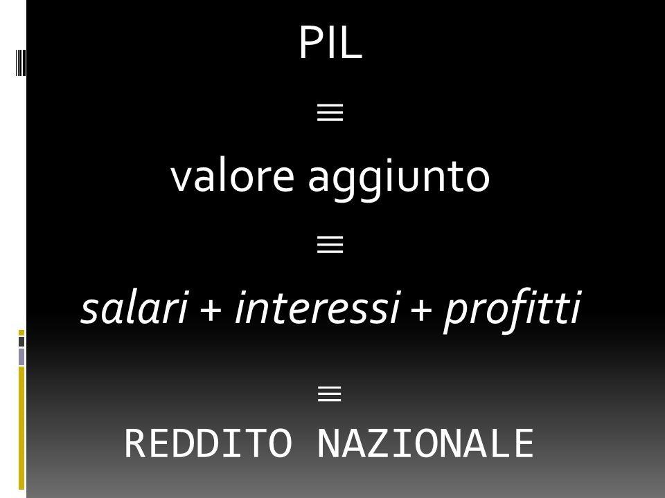 PIL  valore aggiunto  salari + interessi + profitti  REDDITO NAZIONALE