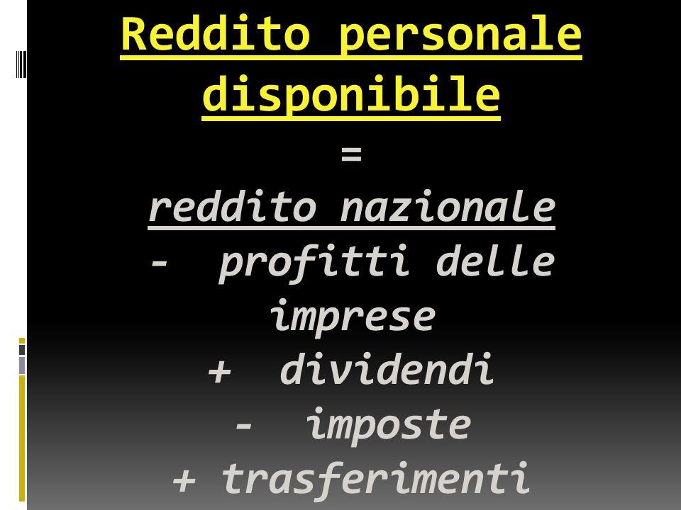 Reddito personale disponibile = reddito nazionale - profitti delle imprese + dividendi - imposte + trasferimenti