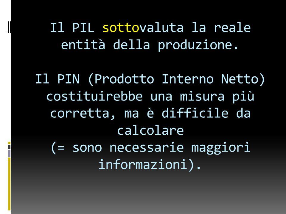  Es.: - PIL ITALIA 2000 (PREZZI CORRENTI): 15.000 miliardi € - PIL ITALIA 2001 (PREZZI CORRENTI): 16.500 miliardi € AUMENTO PIL (A PREZZI CORRENTI): + 10% Ma: - AUMENTO MEDIO PREZZI 2012-13: + 7% AUMENTO PIL (A PREZZI COSTANTI): + 3 %