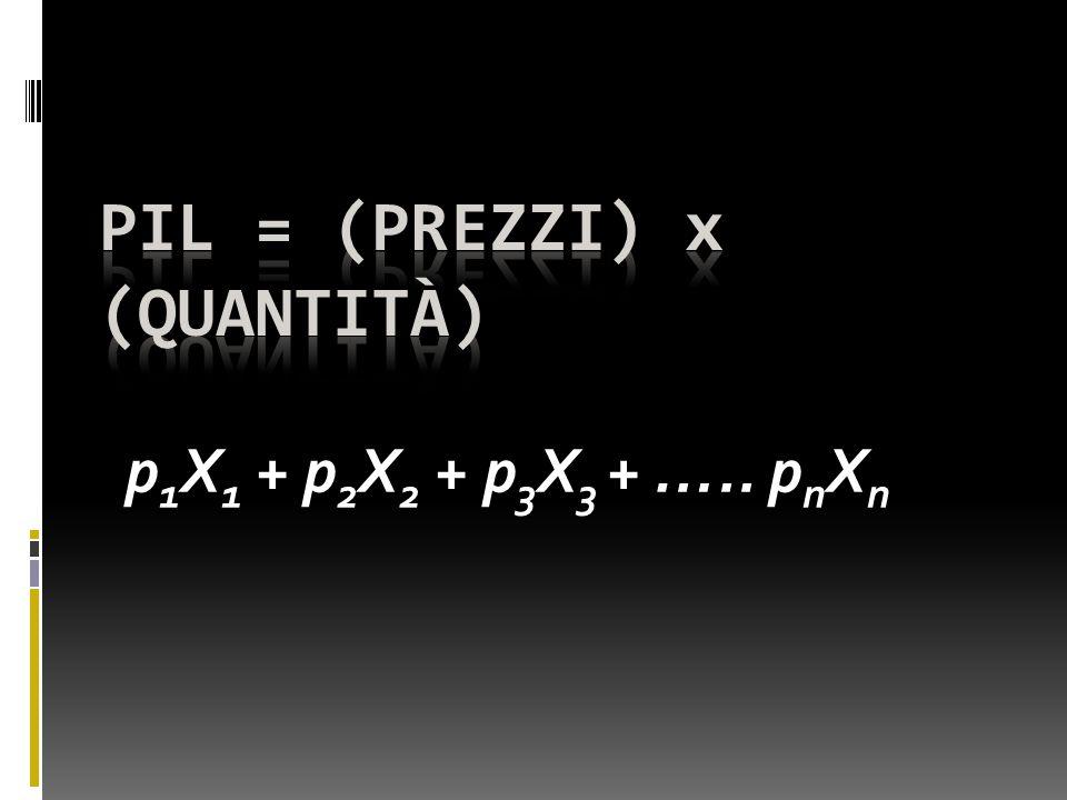 p 1 X 1 + p 2 X 2 + p 3 X 3 + ….. p n X n