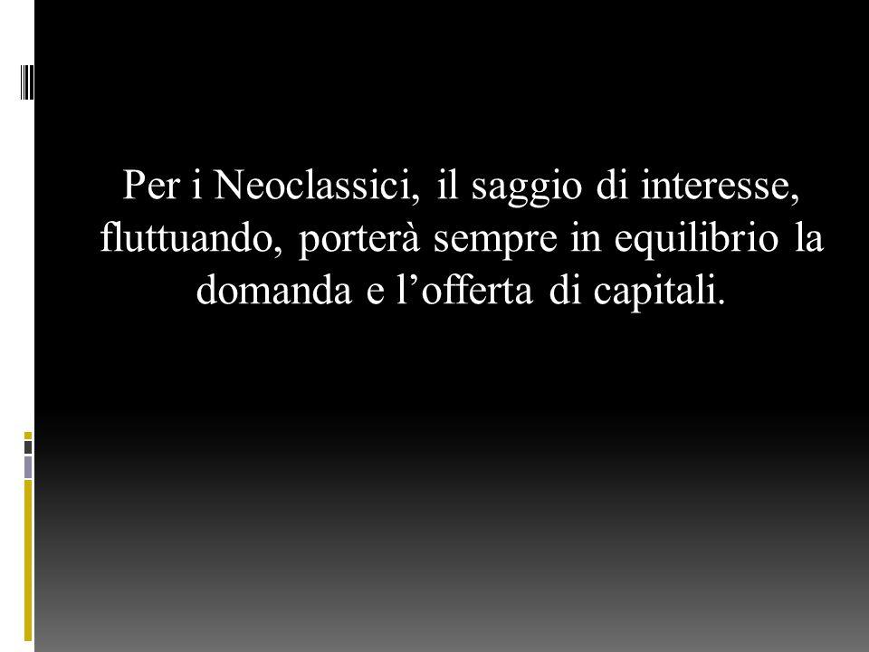 Per i Neoclassici, il saggio di interesse, fluttuando, porterà sempre in equilibrio la domanda e l'offerta di capitali.