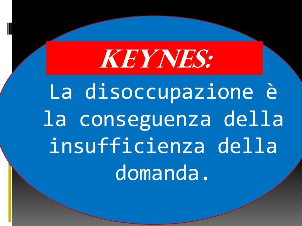 La disoccupazione è la conseguenza della insufficienza della domanda. Keynes: