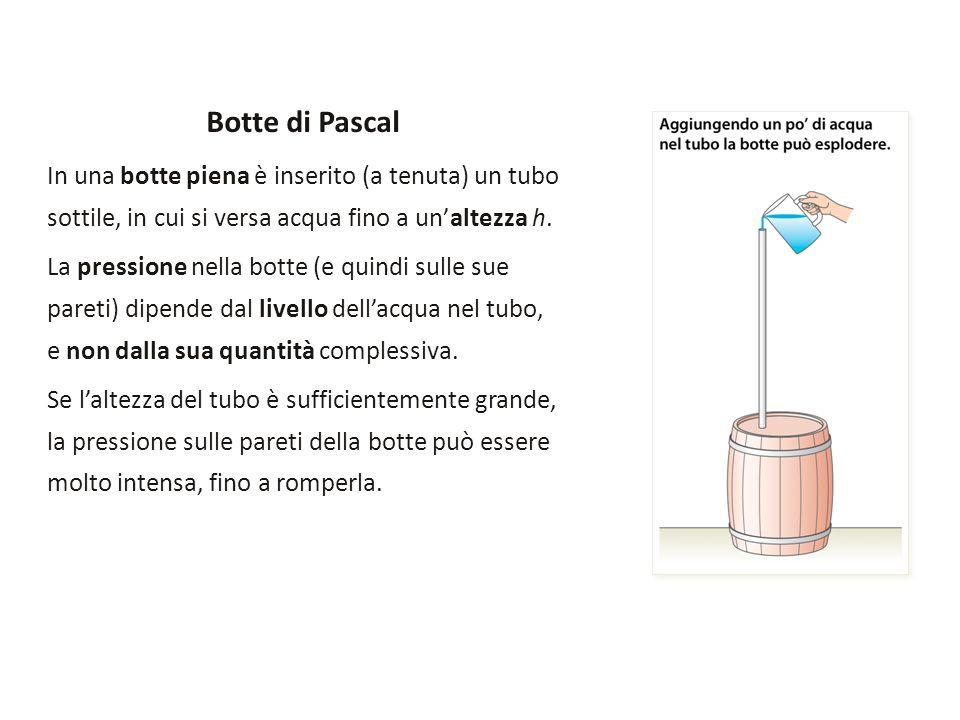 Botte di Pascal In una botte piena è inserito (a tenuta) un tubo sottile, in cui si versa acqua fino a un'altezza h. La pressione nella botte (e quind