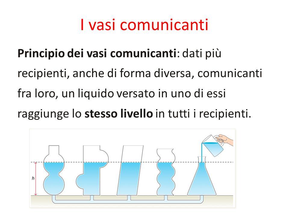 Principio dei vasi comunicanti: dati più recipienti, anche di forma diversa, comunicanti fra loro, un liquido versato in uno di essi raggiunge lo stes